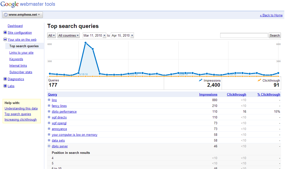 google pimps its webmaster tools and adds cool reporting emphess